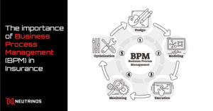 Business Process Management(BPM)